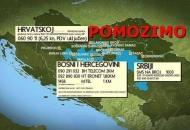 Apel za pomoć poplavljenim područjima u Republici Hrvatskoj