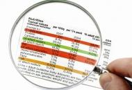 Isticanje nutritivne vrijednosti - obveza proizvođača