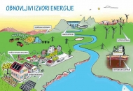 Najava poziva za obnovljive izvore energije u industriji