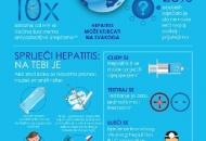 Akcija besplatnog testiranja na virus Hepatitisa C (brzi test iz sline) te pregled jetre