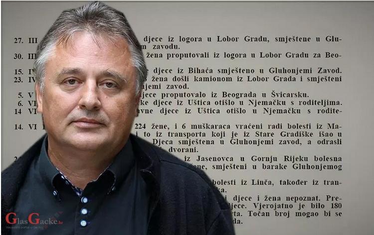 Roman Leljak najavio objavu dokumenata koji dokazuju stvarni broja žrtava Jasenovca