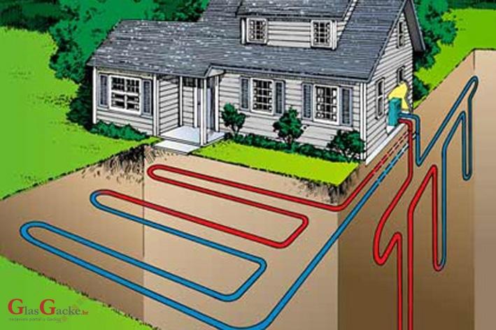 Sufinanciranje sustava za korištenje obnovljivih izvora energije u obiteljskim kućama