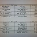 Raspored utakmica za 4. i 5. dan