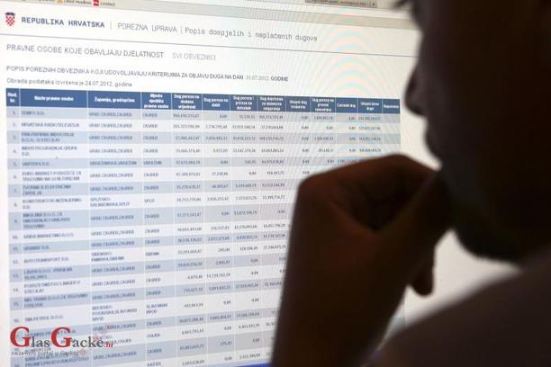 Objavljen je novi popis poreznih dužnika